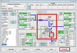 Ackermann Laborautomation - Allice Messtechnik