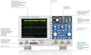 Rohde & Schwarz RTC1000 Oszilloskop