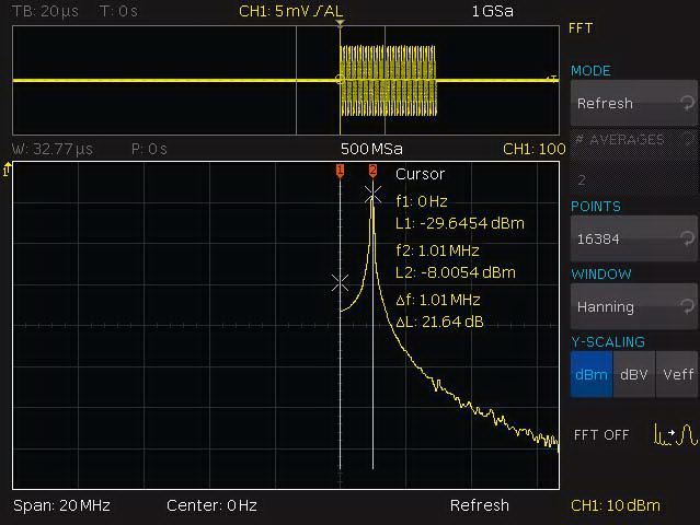 Rohde Schwarz RTC1000 Oszilloskop FFT-Funktion