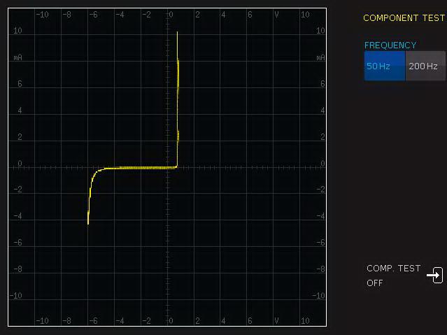 Rohde Schwarz RTC1000 Oszilloskop Komponententester