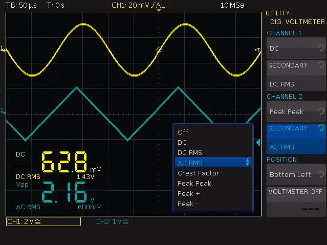 Rohde Schwarz RTC1000 Oszilloskop Intergrierte Multimeterfunktion