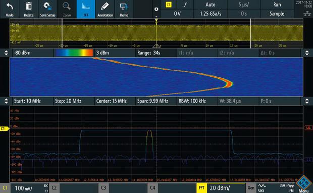 Rohde Schwarz RTM3000 FFT Analyse und Spektrogramm und Zeitbereichdarstellung