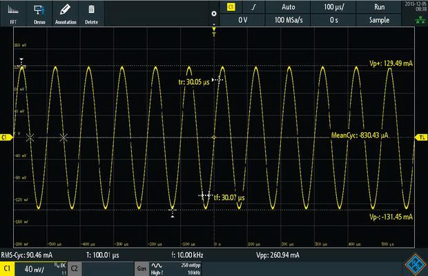 Rohde Schwarz RTM3000 Oszilloskop Waveform Sample