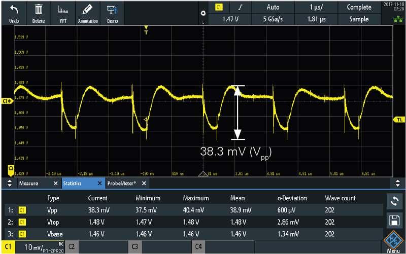 Rohde&Schwarz RT-ZPR20 power rail Tastkopf für Messungen mit RTM3000, RTA4000 - Allice Messtechnik