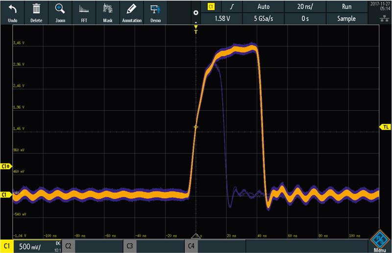 Rohde & Schwarz RTA4000 Oszilloskop Signalerfassung