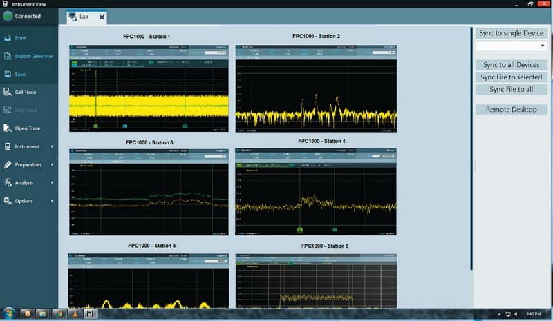 Rohde & Schwarz FPC1000 Spektrumanalysator - Software InstrumentView Fernbedienung - Allice Messtechnik
