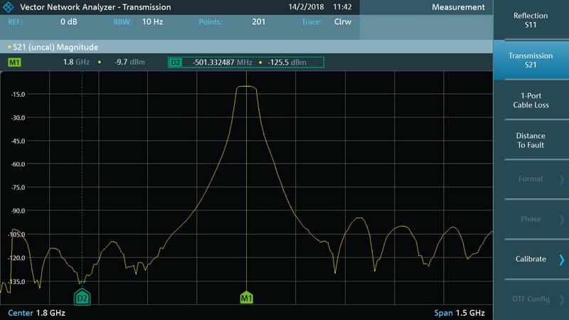 Rohde & Schwarz FPC1500 Vector Netzwerkanalysator - Transmission S21 - Allice Messtechnik