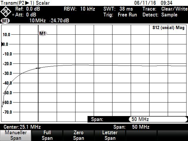 EMInspector EMI-H/E