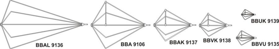 Schwarzbeck Bikonische Antennen - Allice Messtechnik