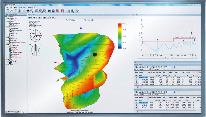 Rohde & Schwarz EMC32 Software zur Steuerung & Auswertung automatisierter EMV-Untersuchungen - Allice Messtechnik