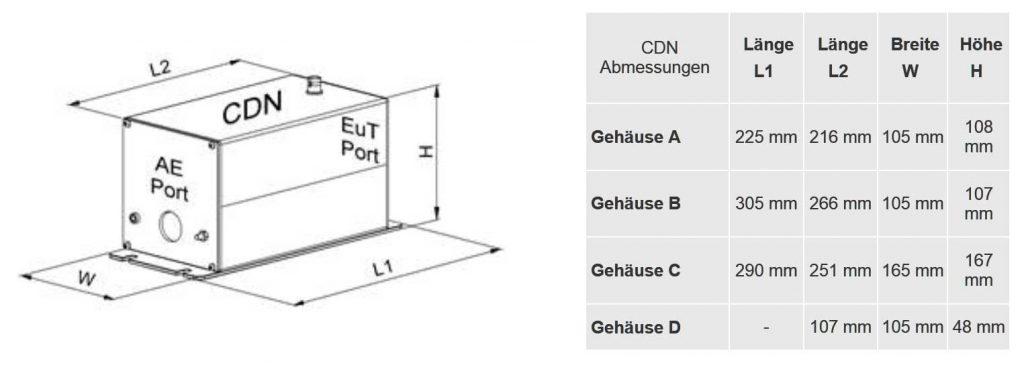 Schwarzbeck Koppelnetzwerke Gegäusebauform - Allice Messtechnik