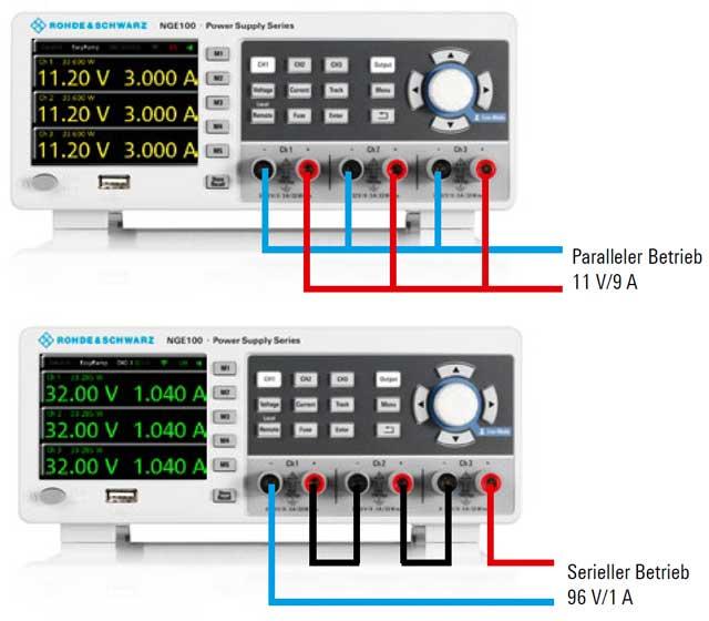 Rohde Schwarz NGE100-B Serie U/I Trackingfunktion - Allice Messtechnik