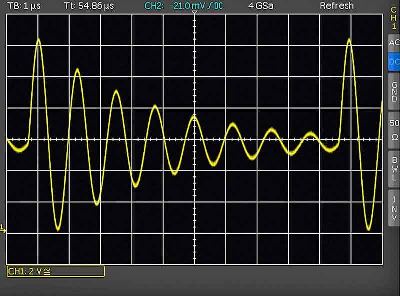 Rohde & Schwarz HMF2525 HMF2550 Arbitrary Signal - Allice Messtechnik