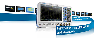 Rohde & Schwarz PK1 Application Bundle - Allice Messtechnik