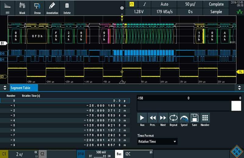 Rohde & Schwarz RTB2000 History segmented memory Screenshot - Allice Messtechnik