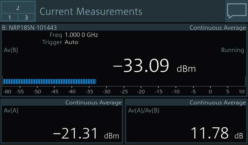 Rohde & Schwarz NRX Power Meter Display - Allice Messtechnik