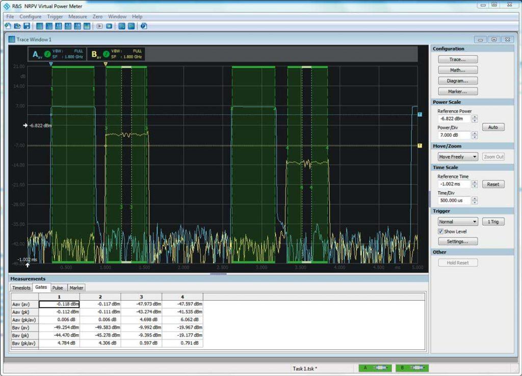 Rohde Schwarz NRPV Virtual Power Meter Software fuer NRP Power-Sensoren - Allice Messtechnik