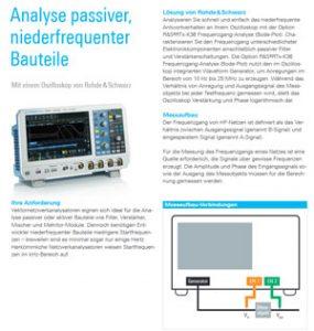 Rohde Schwarz Bode Plot Analyse von Bauteilen - Allice Messtechnik
