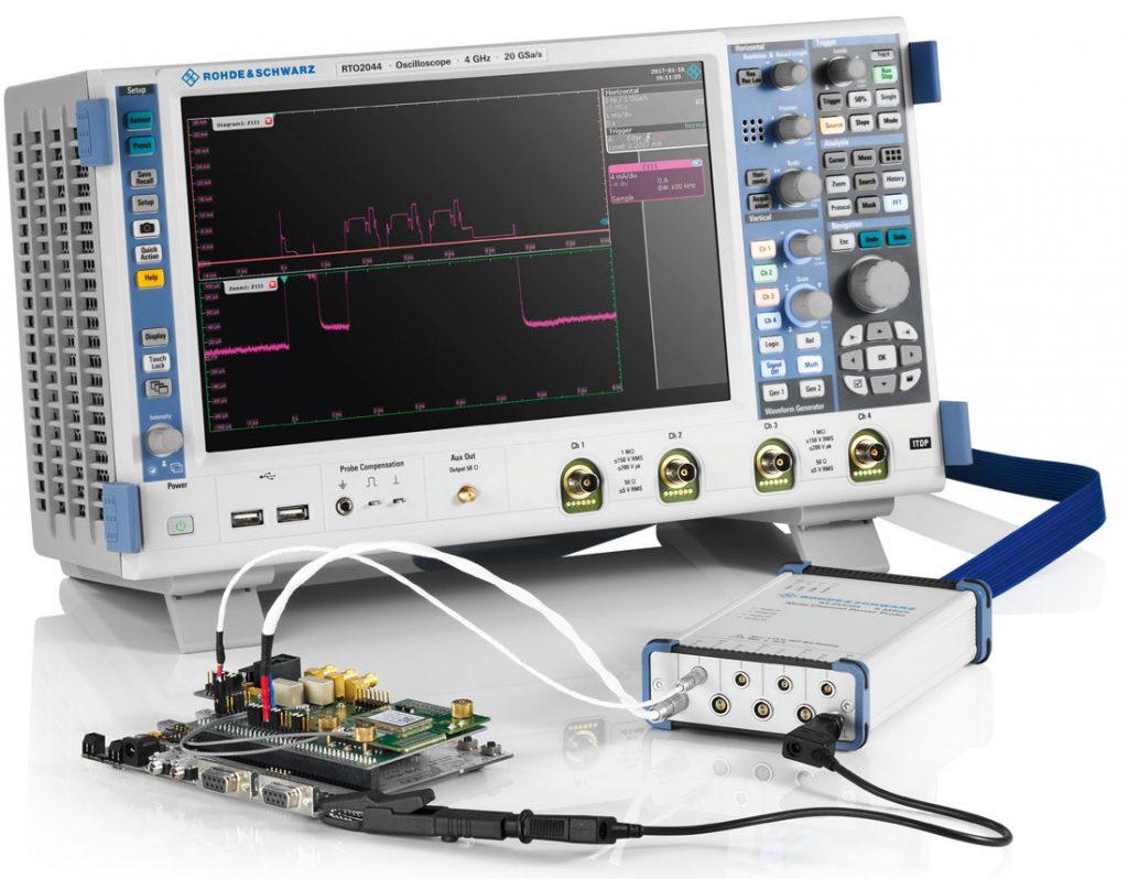 Rohde & Schwarz RT-ZVC Mehrkanal Leistungsmesskopf mit RTO Oszilloskop - Allice Messtechnik