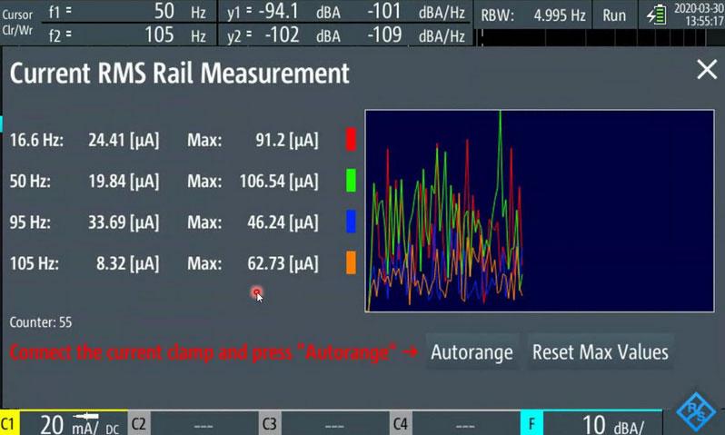 Rohde & Schwarz-RTH-Scope-Rider User Scripting für automatisierte Testabläufe - Allice Messtechnik