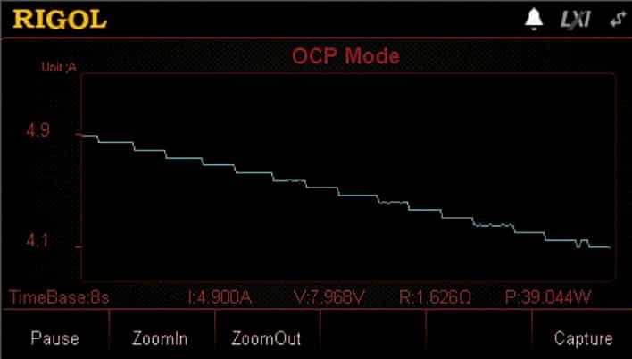 Rigol-elektronische Lasten-Artikel-Bild-7a-OPC-Test-DL3021/ DL3021A/ DL3031/ DL3031A