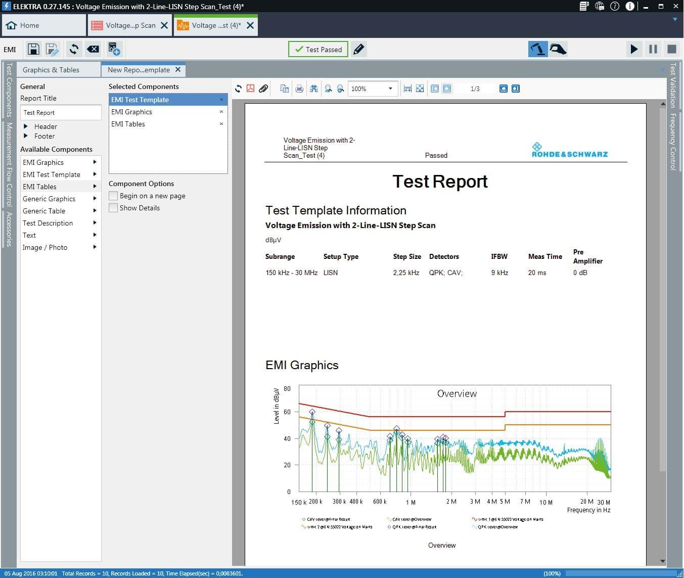 Rohde & Schwarz ELEKTRA EMI Testsoftware Testreport