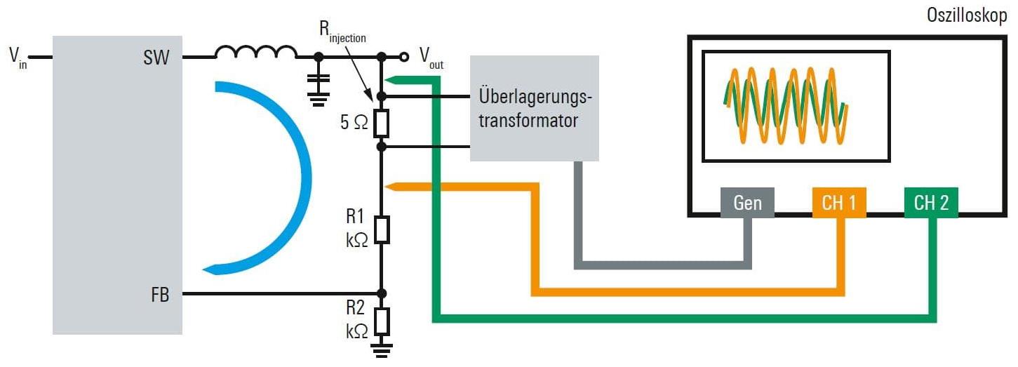 Rohde-Schwarz-K36-Option-Bode-Plot-Messaufbau-mit-Einspeisetransformator