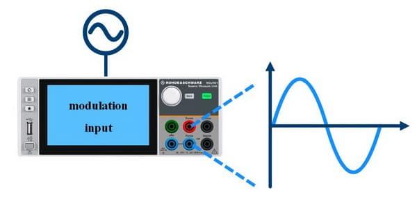 Rohde & Schwarz NGU-source-measure-units-modulation-input - Allice Messtechnik